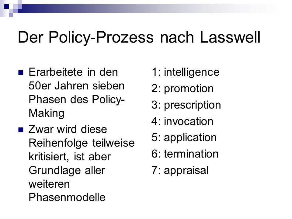 Der Policy-Prozess nach Lasswell Erarbeitete in den 50er Jahren sieben Phasen des Policy- Making Zwar wird diese Reihenfolge teilweise kritisiert, ist
