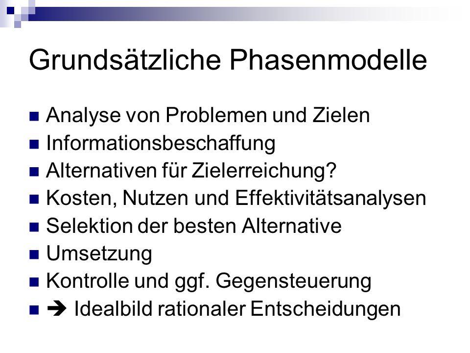 Grundsätzliche Phasenmodelle Analyse von Problemen und Zielen Informationsbeschaffung Alternativen für Zielerreichung? Kosten, Nutzen und Effektivität