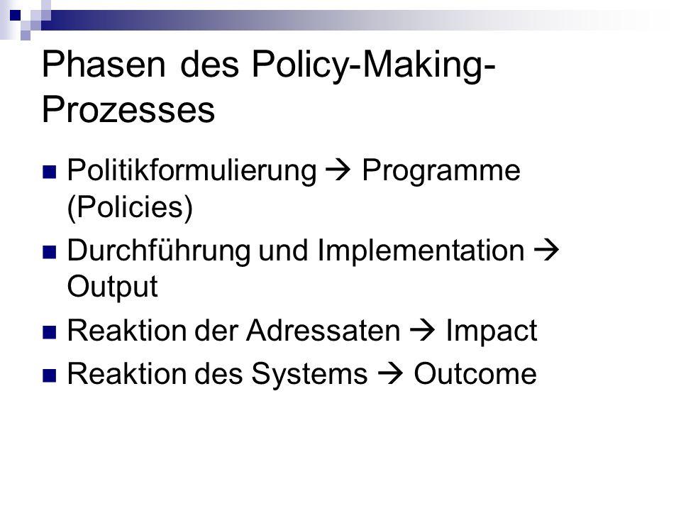 Phasen des Policy-Making- Prozesses Politikformulierung Programme (Policies) Durchführung und Implementation Output Reaktion der Adressaten Impact Rea