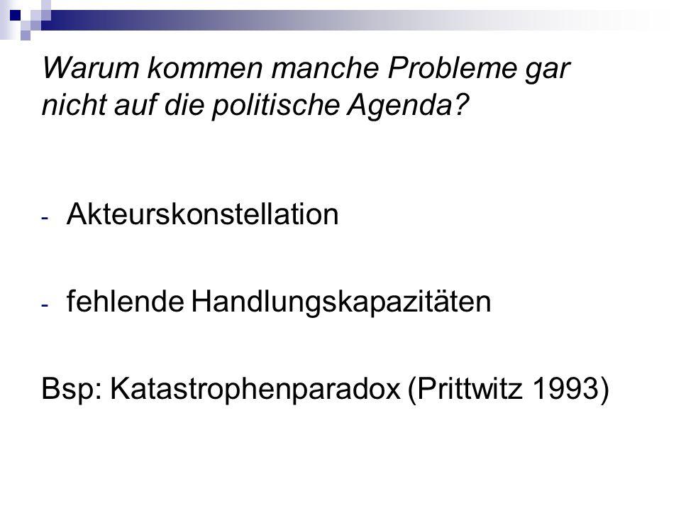 Warum kommen manche Probleme gar nicht auf die politische Agenda? - Akteurskonstellation - fehlende Handlungskapazitäten Bsp: Katastrophenparadox (Pri