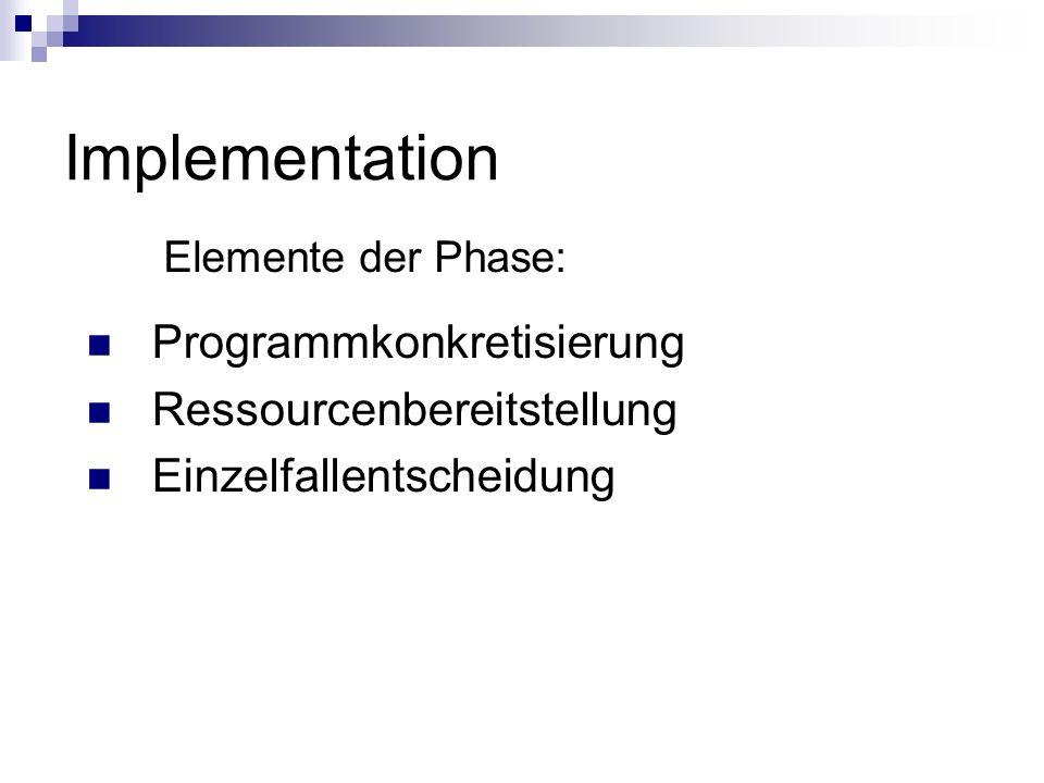 Implementation Elemente der Phase: Programmkonkretisierung Ressourcenbereitstellung Einzelfallentscheidung