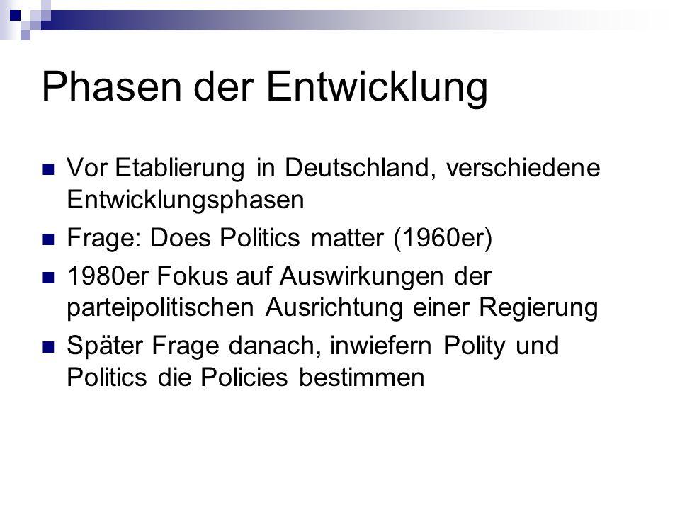 Phasen der Entwicklung Vor Etablierung in Deutschland, verschiedene Entwicklungsphasen Frage: Does Politics matter (1960er) 1980er Fokus auf Auswirkun