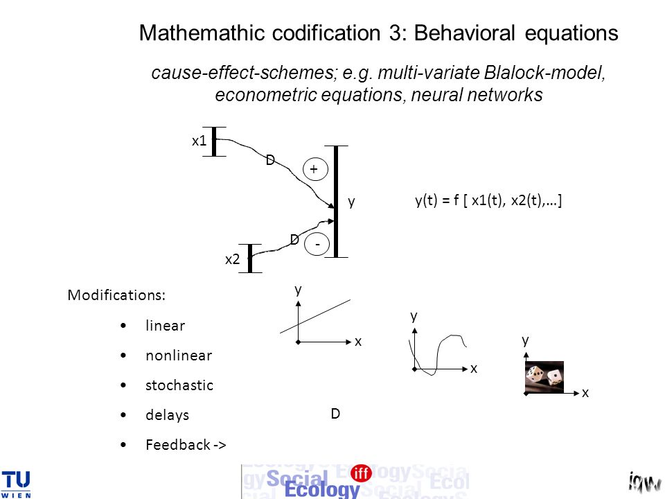 Mathemathic codification 3: Behavioral equations cause-effect-schemes; e.g. multi-variate Blalock-model, econometric equations, neural networks x1 y x