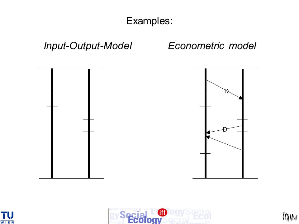 Examples: Input-Output-Model Econometric model D D