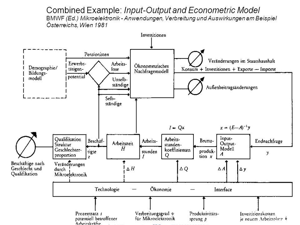 Combined Example: Input-Output and Econometric Model BMWF (Ed.) Mikroelektronik - Anwendungen, Verbreitung und Auswirkungen am Beispiel Österreichs, W