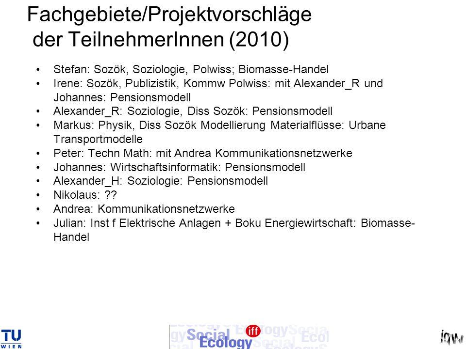 Fachgebiete/Projektvorschläge der TeilnehmerInnen (2010) Stefan: Sozök, Soziologie, Polwiss; Biomasse-Handel Irene: Sozök, Publizistik, Kommw Polwiss: