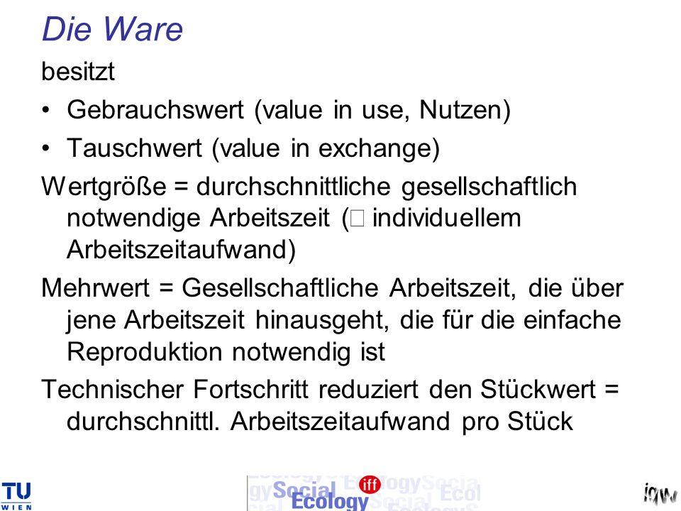 Die Ware besitzt Gebrauchswert (value in use, Nutzen) Tauschwert (value in exchange) Wertgröße = durchschnittliche gesellschaftlich notwendige Arbeits