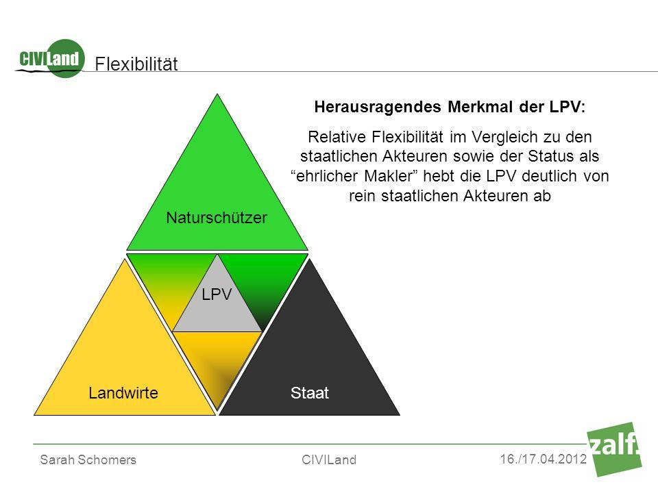16./17.04.2012 Sarah SchomersCIVILand Naturschützer LPV LandwirteStaat Herausragendes Merkmal der LPV: Relative Flexibilität im Vergleich zu den staat