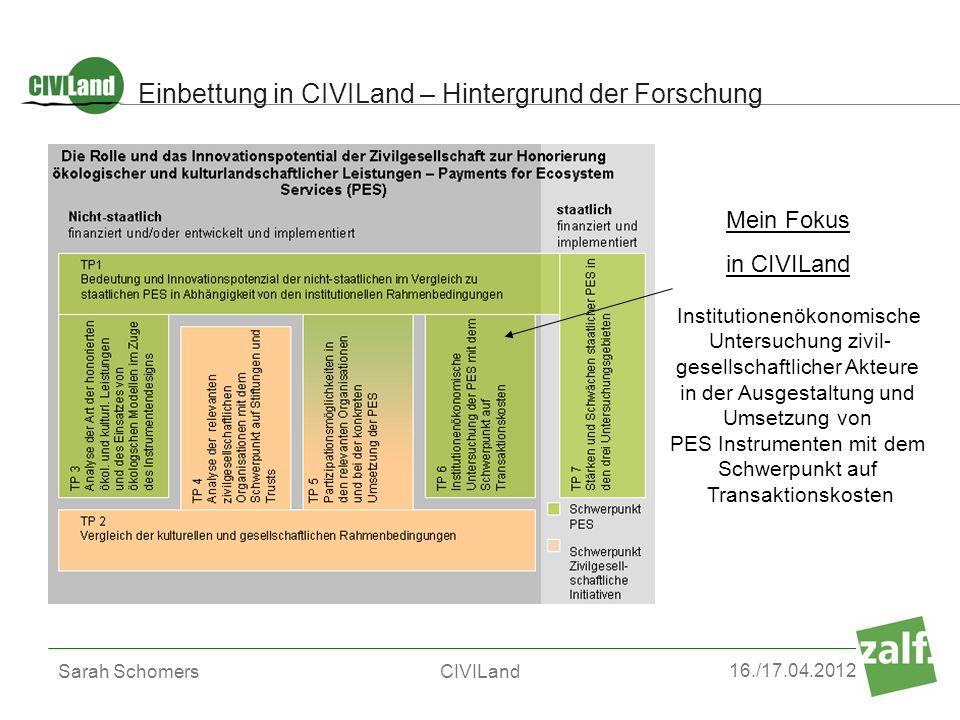 16./17.04.2012 Sarah SchomersCIVILand Einbettung in CIVILand – Hintergrund der Forschung Mein Fokus in CIVILand Institutionenökonomische Untersuchung