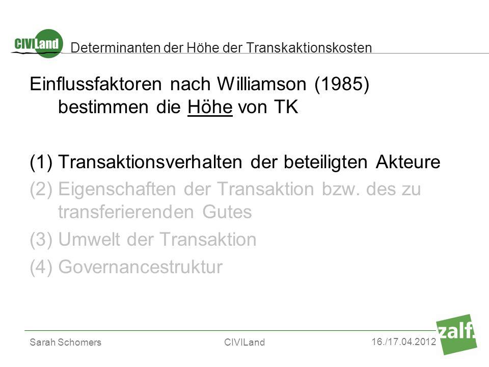 16./17.04.2012 Sarah SchomersCIVILand Einflussfaktoren nach Williamson (1985) bestimmen die Höhe von TK (1)Transaktionsverhalten der beteiligten Akteu
