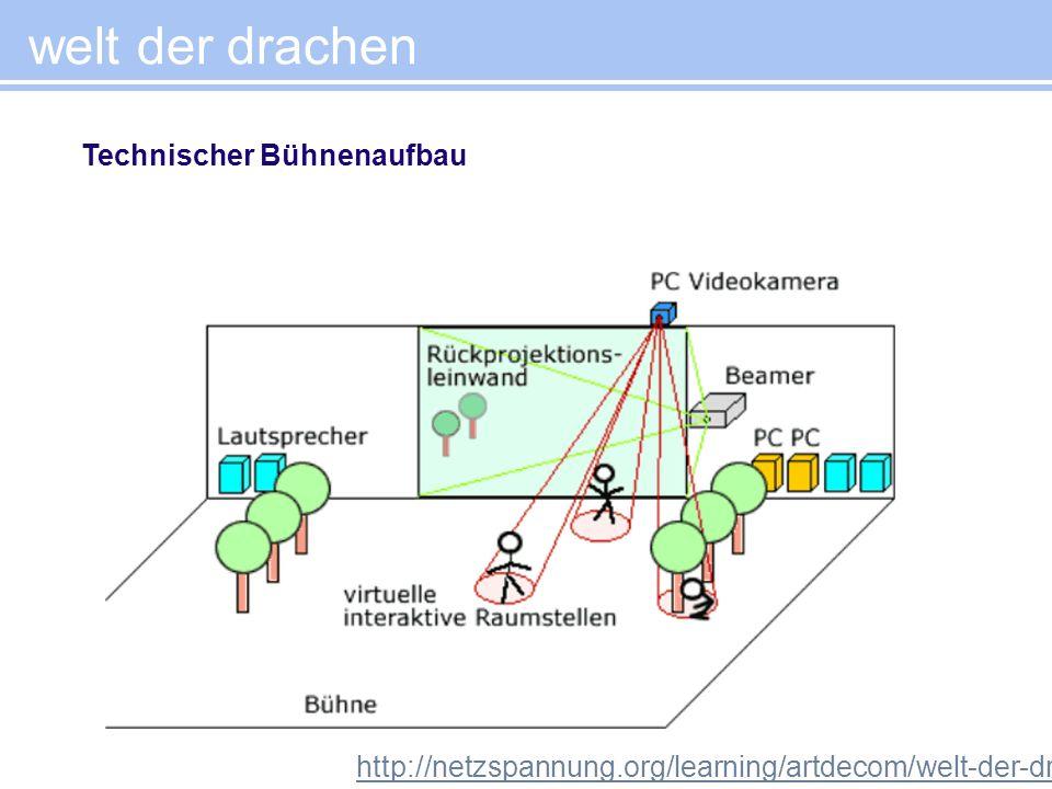 welt der drachen Technischer Bühnenaufbau http://netzspannung.org/learning/artdecom/welt-der-drachen/