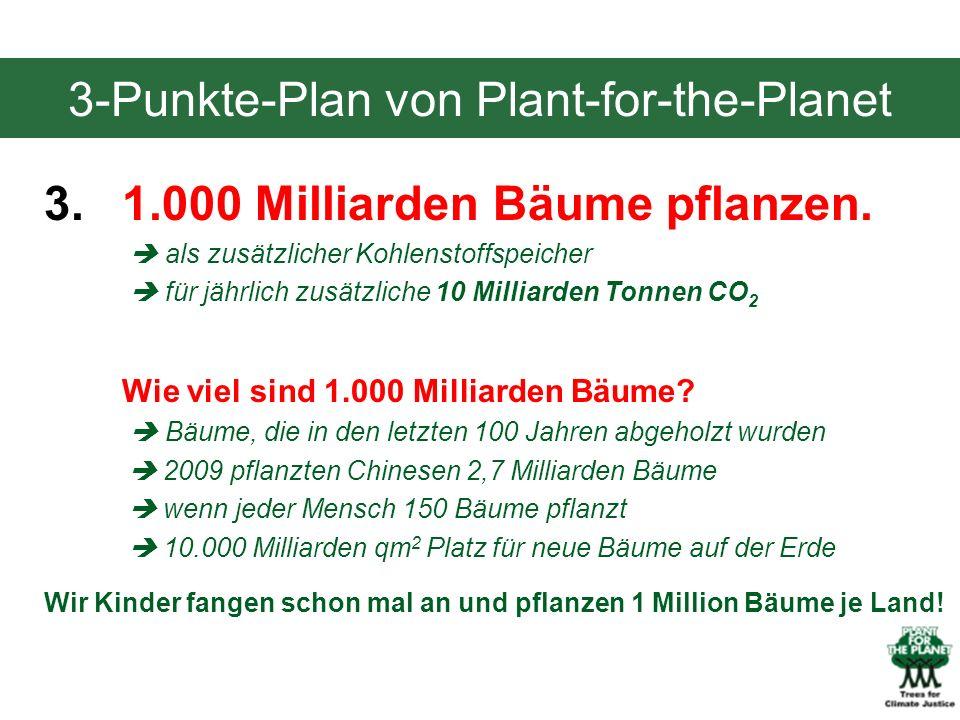 3.1.000 Milliarden Bäume pflanzen. als zusätzlicher Kohlenstoffspeicher für jährlich zusätzliche 10 Milliarden Tonnen CO 2 Wie viel sind 1.000 Milliar