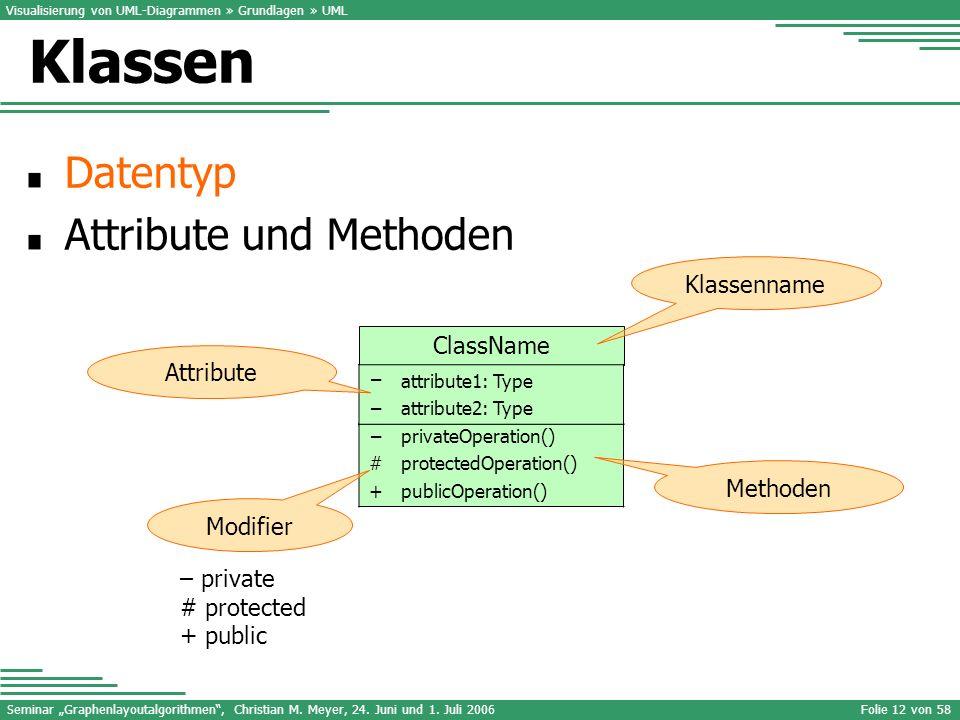 Seminar Graphenlayoutalgorithmen, Christian M. Meyer, 24. Juni und 1. Juli 2006Folie 12 von 58 Datentyp Attribute und Methoden Visualisierung von UML-