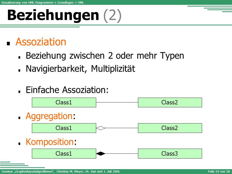 Seminar Graphenlayoutalgorithmen, Christian M. Meyer, 24. Juni und 1. Juli 2006Folie 14 von 58 Assoziation Beziehung zwischen 2 oder mehr Typen Navigi