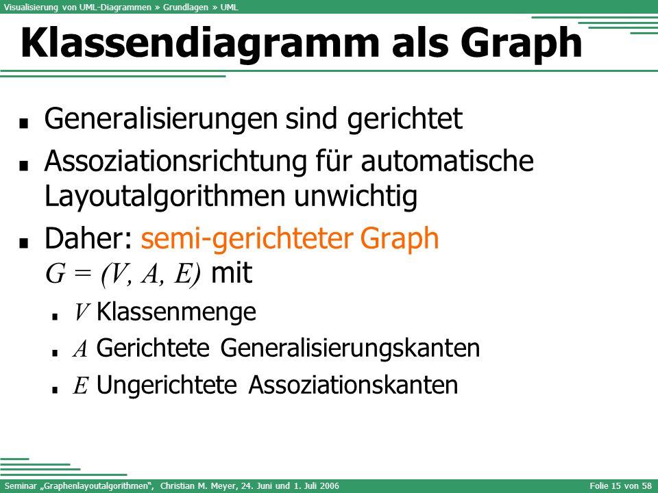 Seminar Graphenlayoutalgorithmen, Christian M. Meyer, 24. Juni und 1. Juli 2006Folie 15 von 58 Klassendiagramm als Graph Generalisierungen sind gerich