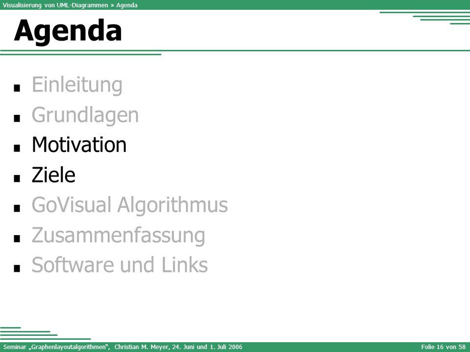 Seminar Graphenlayoutalgorithmen, Christian M. Meyer, 24. Juni und 1. Juli 2006Folie 16 von 58 Einleitung Grundlagen Motivation Ziele GoVisual Algorit