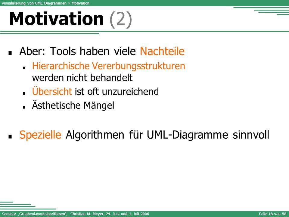 Seminar Graphenlayoutalgorithmen, Christian M. Meyer, 24. Juni und 1. Juli 2006Folie 18 von 58 Aber: Tools haben viele Nachteile Hierarchische Vererbu