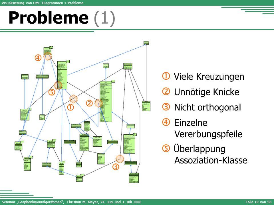 Seminar Graphenlayoutalgorithmen, Christian M. Meyer, 24. Juni und 1. Juli 2006Folie 19 von 58 Visualisierung von UML-Diagrammen » Probleme Viele Kreu