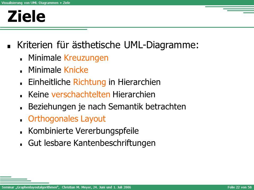 Seminar Graphenlayoutalgorithmen, Christian M. Meyer, 24. Juni und 1. Juli 2006Folie 22 von 58 Kriterien für ästhetische UML-Diagramme: Minimale Kreuz