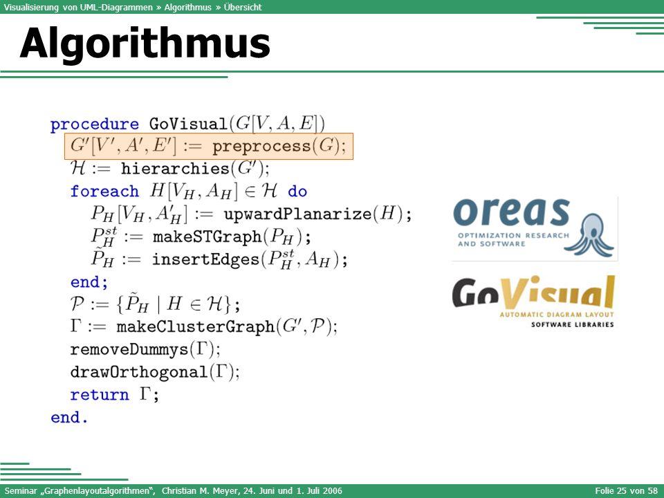 Seminar Graphenlayoutalgorithmen, Christian M. Meyer, 24. Juni und 1. Juli 2006Folie 25 von 58 Visualisierung von UML-Diagrammen » Algorithmus » Übers