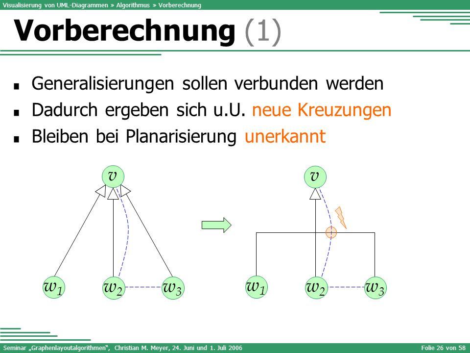 Seminar Graphenlayoutalgorithmen, Christian M. Meyer, 24. Juni und 1. Juli 2006Folie 26 von 58 Generalisierungen sollen verbunden werden Dadurch ergeb