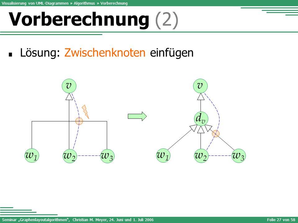 Seminar Graphenlayoutalgorithmen, Christian M. Meyer, 24. Juni und 1. Juli 2006Folie 27 von 58 Lösung: Zwischenknoten einfügen Visualisierung von UML-