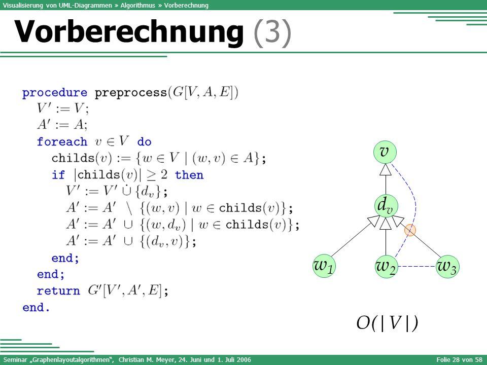 Seminar Graphenlayoutalgorithmen, Christian M. Meyer, 24. Juni und 1. Juli 2006Folie 28 von 58 Visualisierung von UML-Diagrammen » Algorithmus » Vorbe