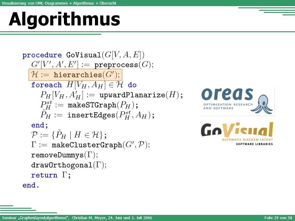 Seminar Graphenlayoutalgorithmen, Christian M. Meyer, 24. Juni und 1. Juli 2006Folie 29 von 58 Visualisierung von UML-Diagrammen » Algorithmus » Übers