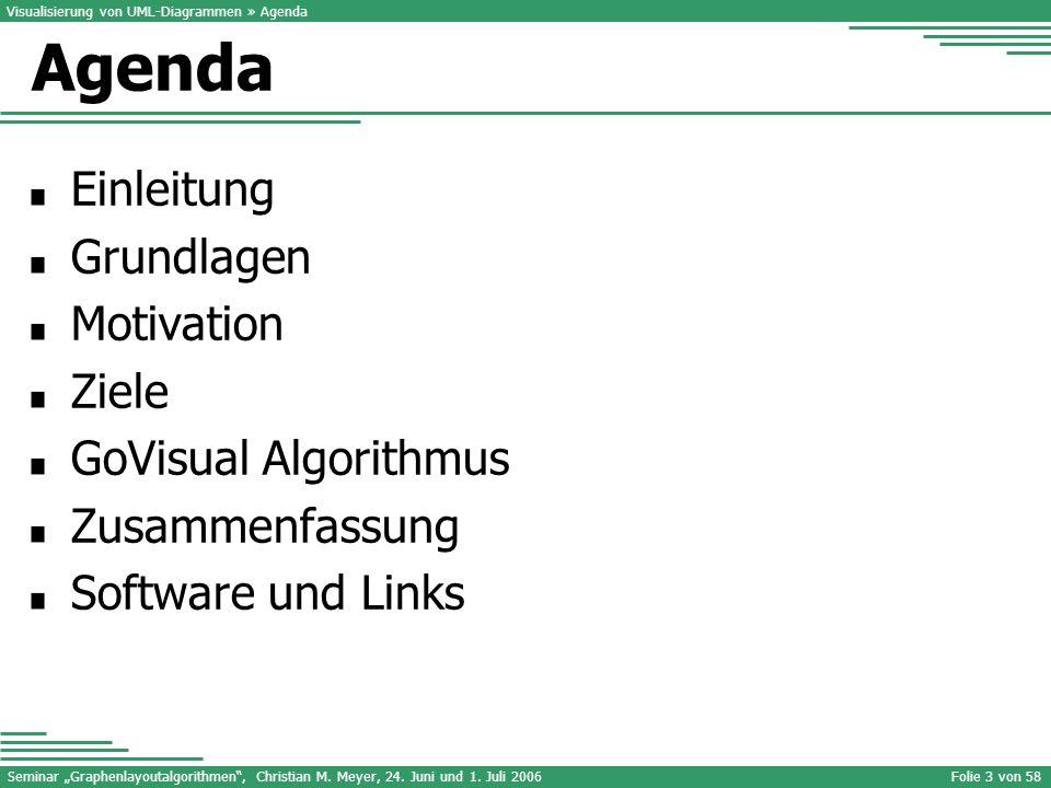 Seminar Graphenlayoutalgorithmen, Christian M. Meyer, 24. Juni und 1. Juli 2006Folie 3 von 58 Einleitung Grundlagen Motivation Ziele GoVisual Algorith