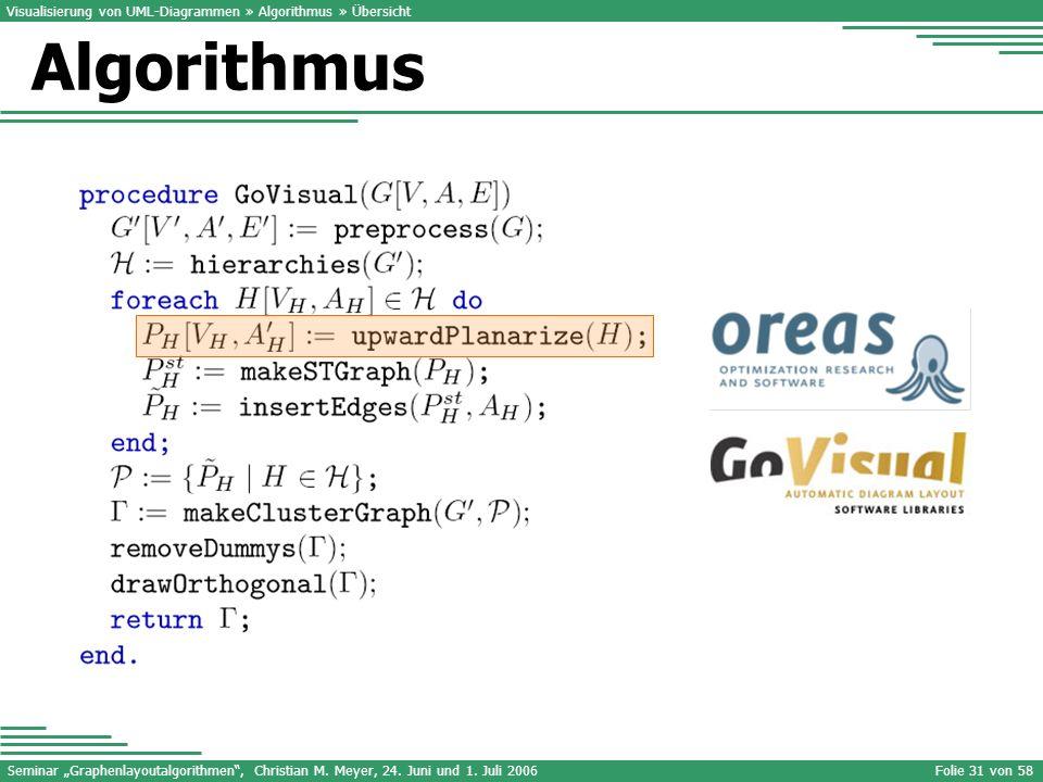 Seminar Graphenlayoutalgorithmen, Christian M. Meyer, 24. Juni und 1. Juli 2006Folie 31 von 58 Visualisierung von UML-Diagrammen » Algorithmus » Übers