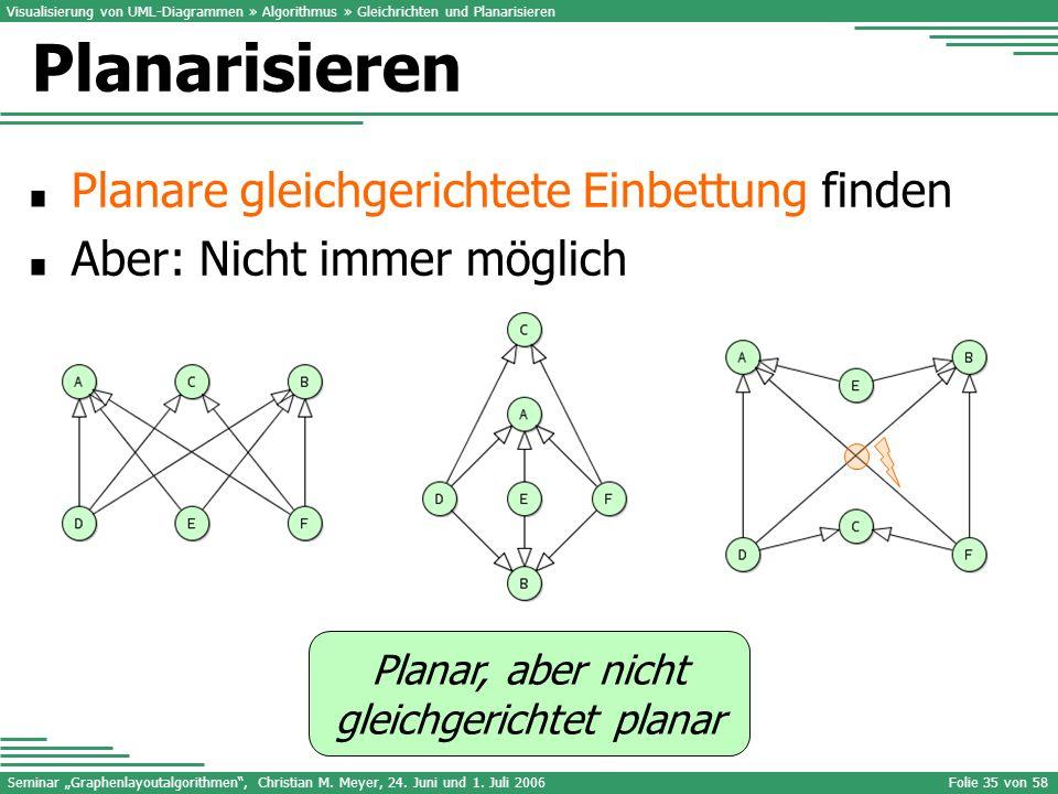 Seminar Graphenlayoutalgorithmen, Christian M. Meyer, 24. Juni und 1. Juli 2006Folie 35 von 58 Visualisierung von UML-Diagrammen » Algorithmus » Gleic