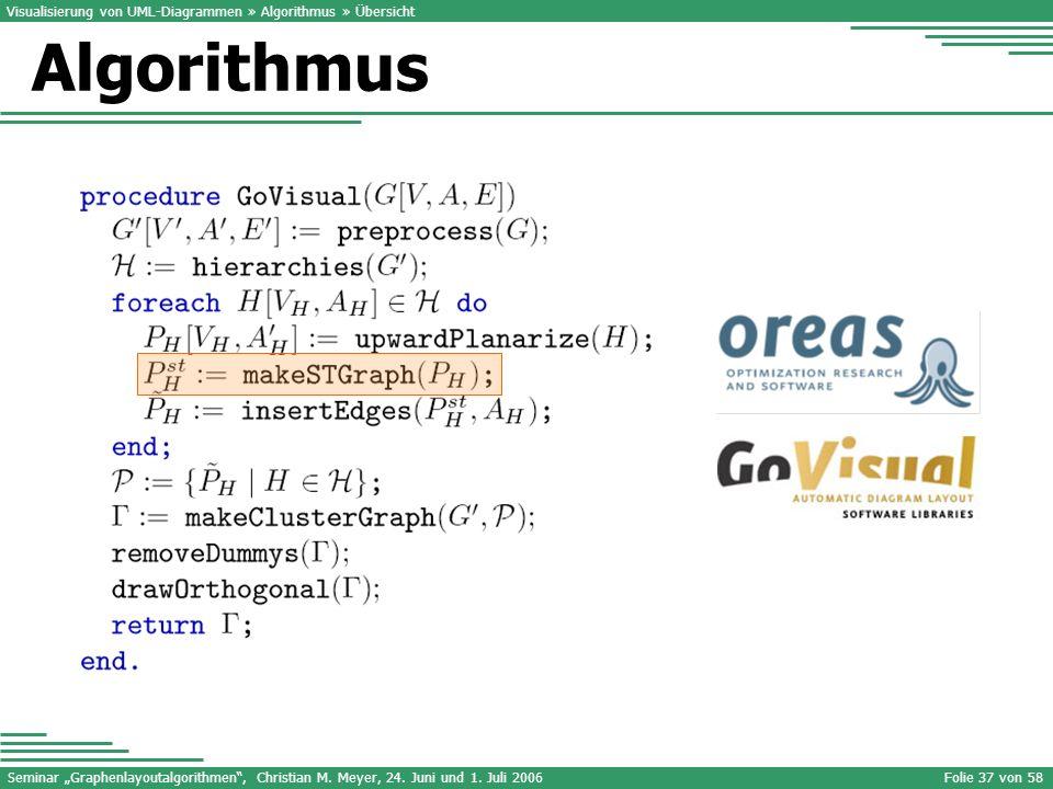 Seminar Graphenlayoutalgorithmen, Christian M. Meyer, 24. Juni und 1. Juli 2006Folie 37 von 58 Visualisierung von UML-Diagrammen » Algorithmus » Übers