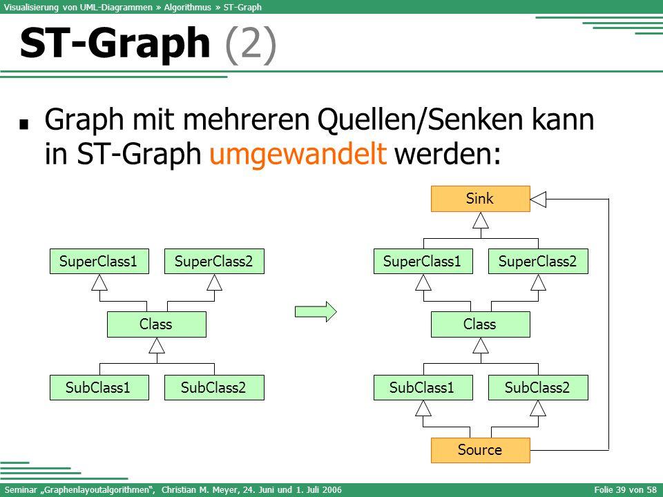 Seminar Graphenlayoutalgorithmen, Christian M. Meyer, 24. Juni und 1. Juli 2006Folie 39 von 58 Graph mit mehreren Quellen/Senken kann in ST-Graph umge