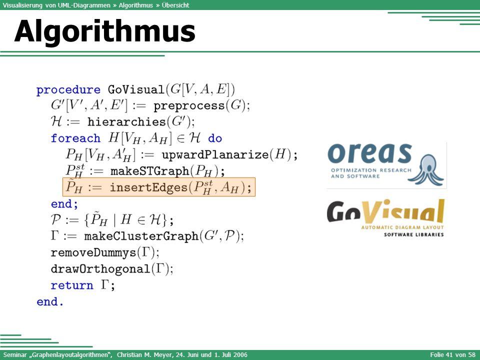 Seminar Graphenlayoutalgorithmen, Christian M. Meyer, 24. Juni und 1. Juli 2006Folie 41 von 58 Visualisierung von UML-Diagrammen » Algorithmus » Übers