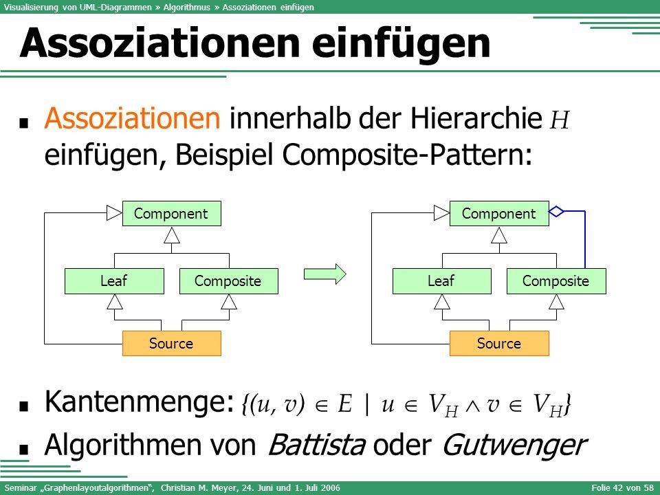 Seminar Graphenlayoutalgorithmen, Christian M. Meyer, 24. Juni und 1. Juli 2006Folie 42 von 58 Assoziationen innerhalb der Hierarchie H einfügen, Beis