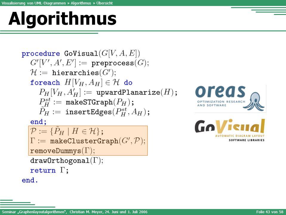 Seminar Graphenlayoutalgorithmen, Christian M. Meyer, 24. Juni und 1. Juli 2006Folie 43 von 58 Visualisierung von UML-Diagrammen » Algorithmus » Übers