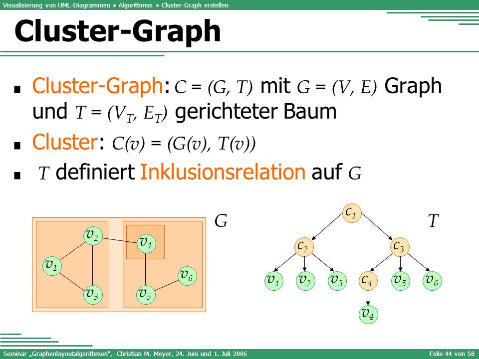 Seminar Graphenlayoutalgorithmen, Christian M. Meyer, 24. Juni und 1. Juli 2006Folie 44 von 58 Cluster-Graph: C = (G, T) mit G = (V, E) Graph und T =