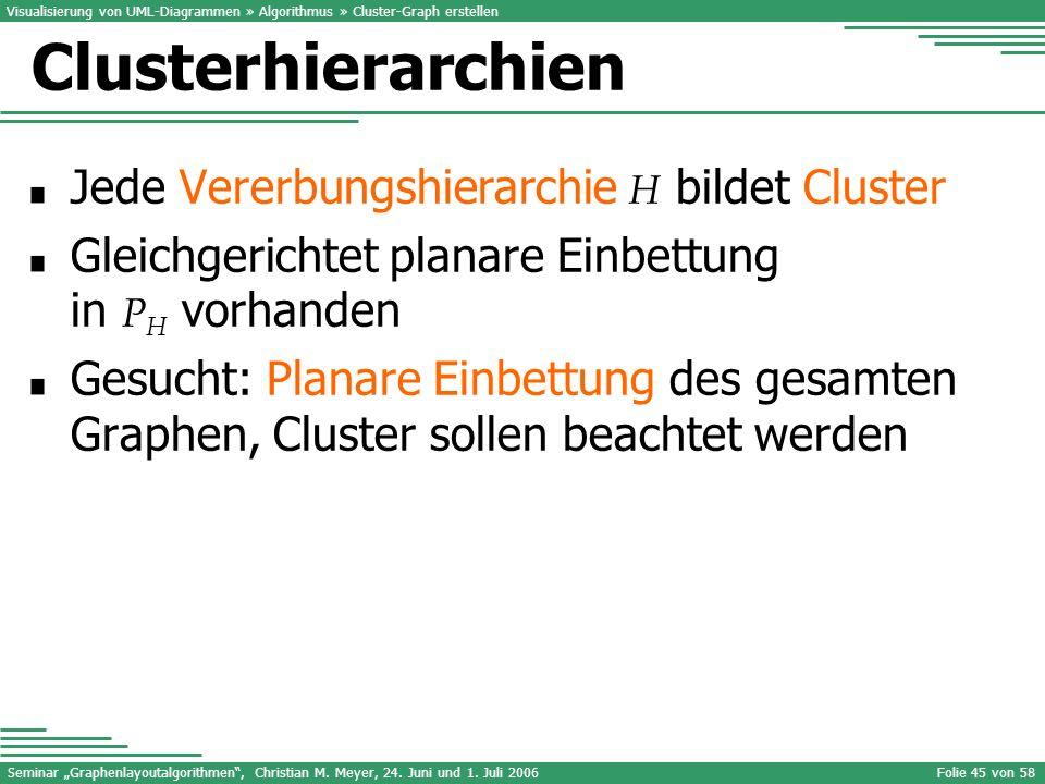 Seminar Graphenlayoutalgorithmen, Christian M. Meyer, 24. Juni und 1. Juli 2006Folie 45 von 58 Jede Vererbungshierarchie H bildet Cluster Gleichgerich