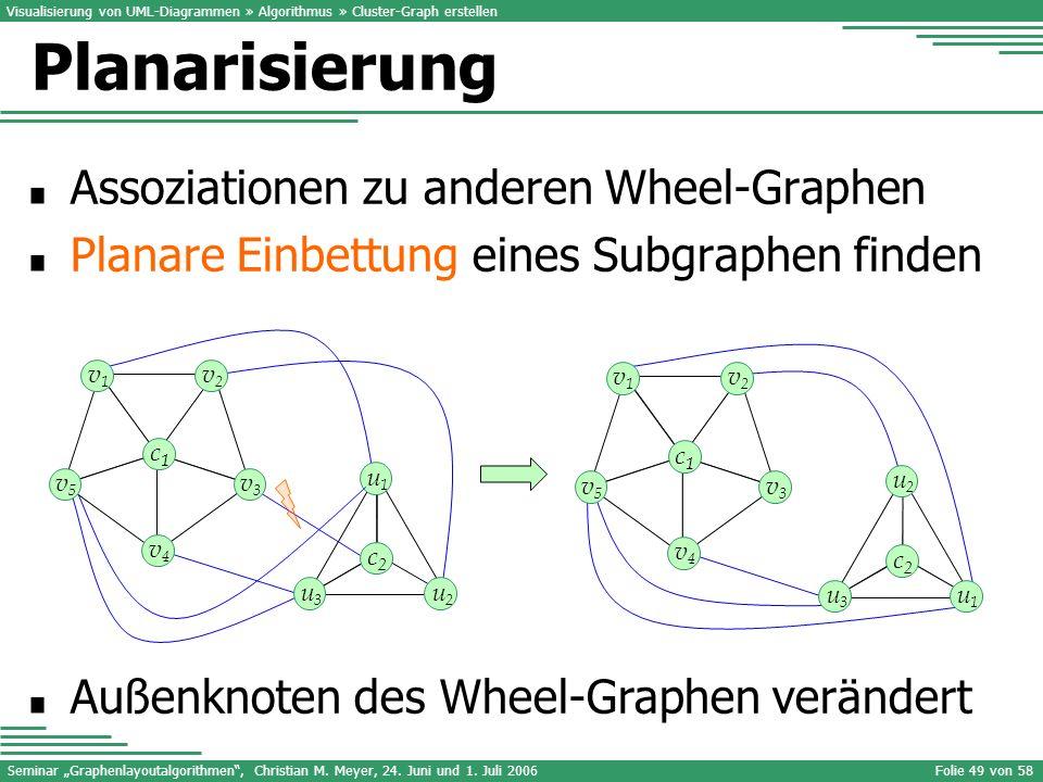 Seminar Graphenlayoutalgorithmen, Christian M. Meyer, 24. Juni und 1. Juli 2006Folie 49 von 58 Assoziationen zu anderen Wheel-Graphen Planare Einbettu