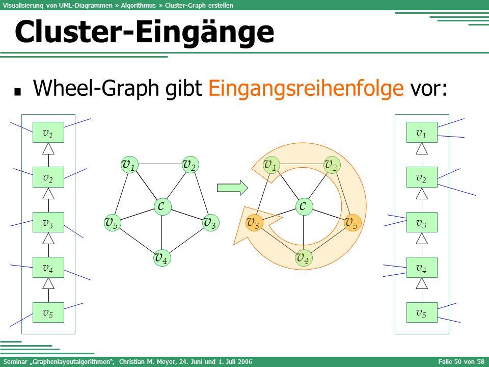 Seminar Graphenlayoutalgorithmen, Christian M. Meyer, 24. Juni und 1. Juli 2006Folie 50 von 58 Wheel-Graph gibt Eingangsreihenfolge vor: Visualisierun