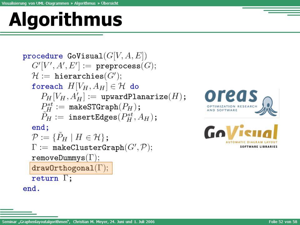 Seminar Graphenlayoutalgorithmen, Christian M. Meyer, 24. Juni und 1. Juli 2006Folie 52 von 58 Visualisierung von UML-Diagrammen » Algorithmus » Übers