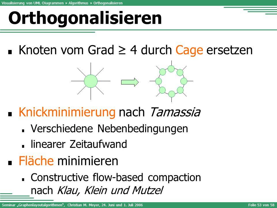 Seminar Graphenlayoutalgorithmen, Christian M. Meyer, 24. Juni und 1. Juli 2006Folie 53 von 58 Knoten vom Grad 4 durch Cage ersetzen Knickminimierung