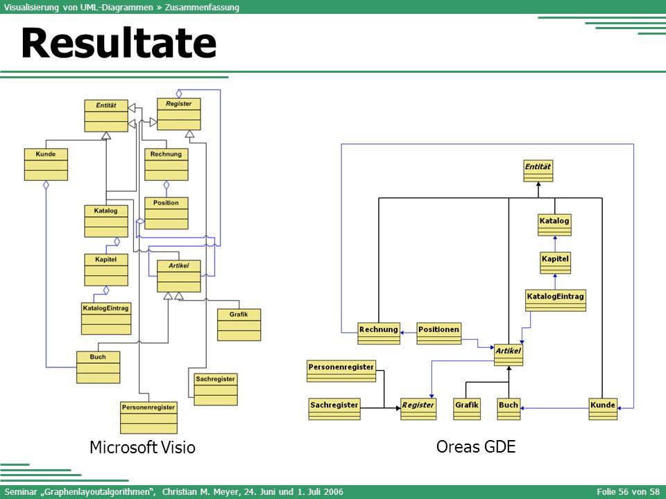 Seminar Graphenlayoutalgorithmen, Christian M. Meyer, 24. Juni und 1. Juli 2006Folie 56 von 58 Visualisierung von UML-Diagrammen » Zusammenfassung Res