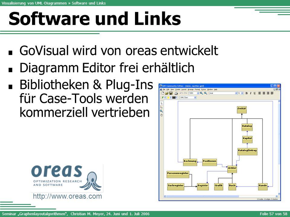 Seminar Graphenlayoutalgorithmen, Christian M. Meyer, 24. Juni und 1. Juli 2006Folie 57 von 58 GoVisual wird von oreas entwickelt Diagramm Editor frei