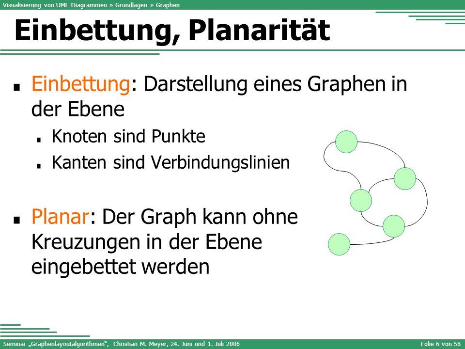 Seminar Graphenlayoutalgorithmen, Christian M. Meyer, 24. Juni und 1. Juli 2006Folie 6 von 58 Einbettung, Planarität Einbettung: Darstellung eines Gra