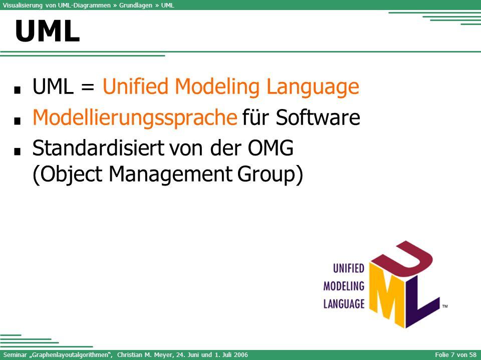 Seminar Graphenlayoutalgorithmen, Christian M. Meyer, 24. Juni und 1. Juli 2006Folie 7 von 58 UML = Unified Modeling Language Modellierungssprache für
