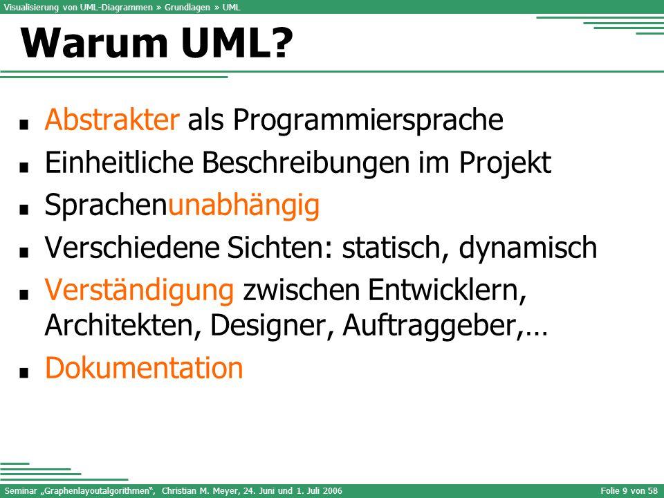 Seminar Graphenlayoutalgorithmen, Christian M. Meyer, 24. Juni und 1. Juli 2006Folie 9 von 58 Abstrakter als Programmiersprache Einheitliche Beschreib
