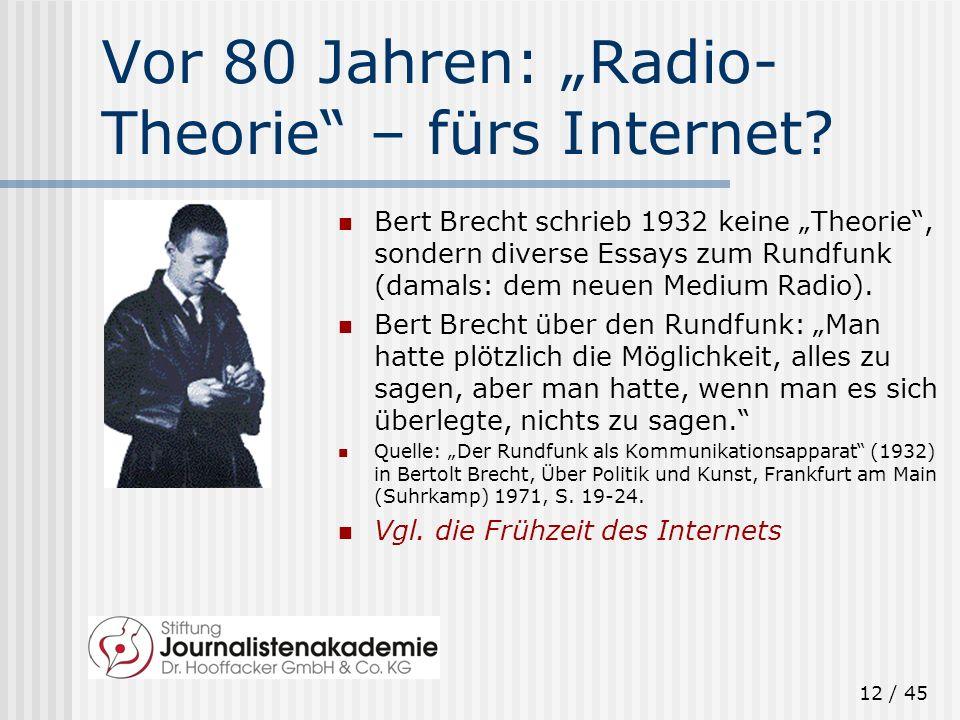 12 / 45 Vor 80 Jahren: Radio- Theorie – fürs Internet? Bert Brecht schrieb 1932 keine Theorie, sondern diverse Essays zum Rundfunk (damals: dem neuen