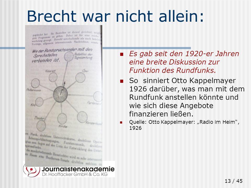 13 / 45 Brecht war nicht allein: Es gab seit den 1920-er Jahren eine breite Diskussion zur Funktion des Rundfunks. So sinniert Otto Kappelmayer 1926 d