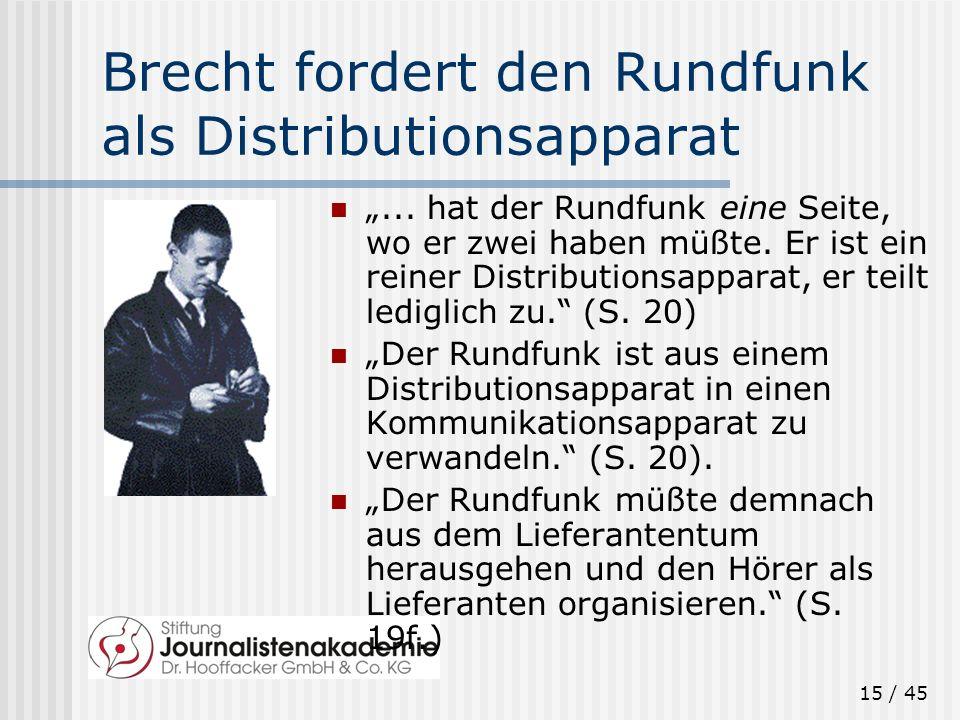 15 / 45 Brecht fordert den Rundfunk als Distributionsapparat... hat der Rundfunk eine Seite, wo er zwei haben müßte. Er ist ein reiner Distributionsap